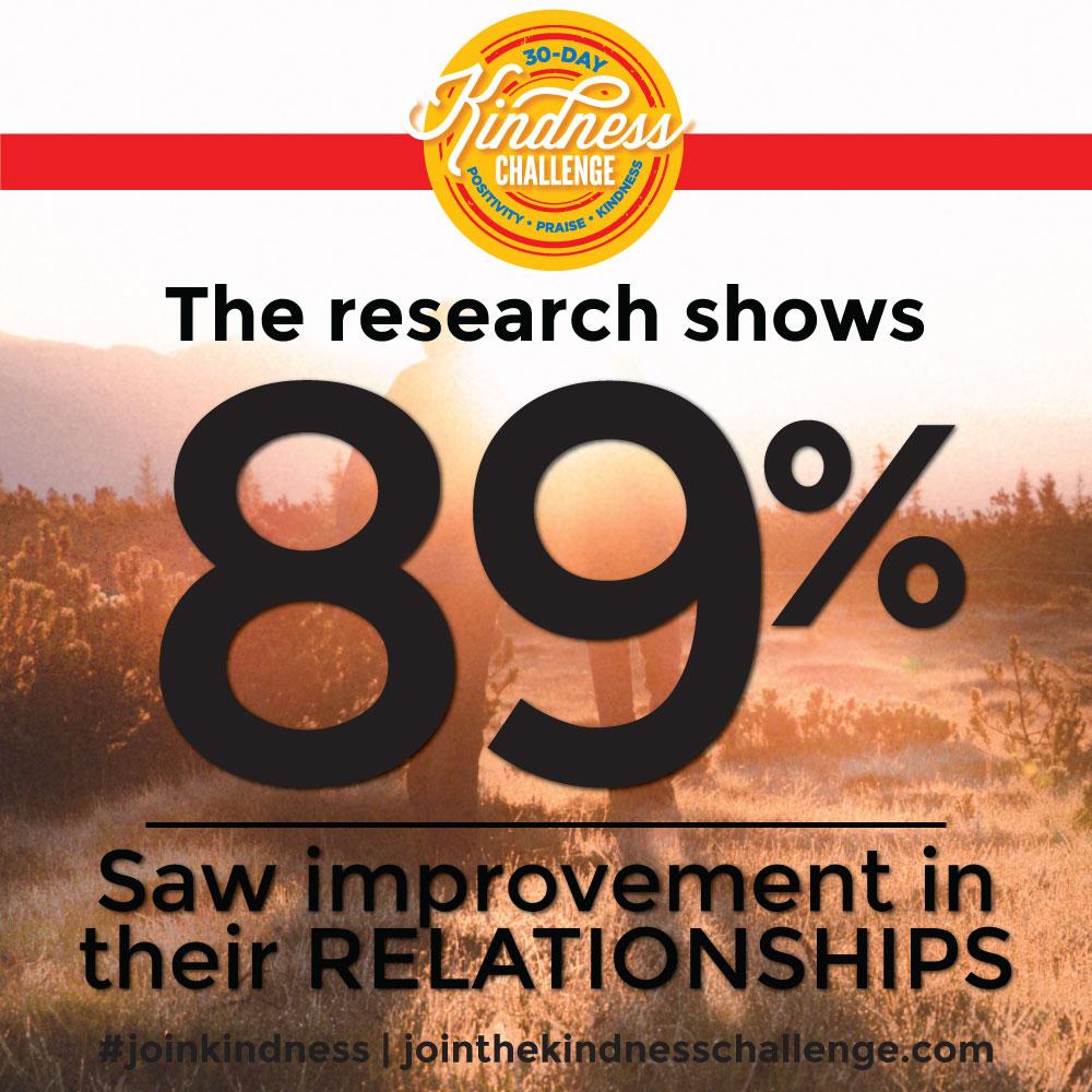 89 Percent (JPG)