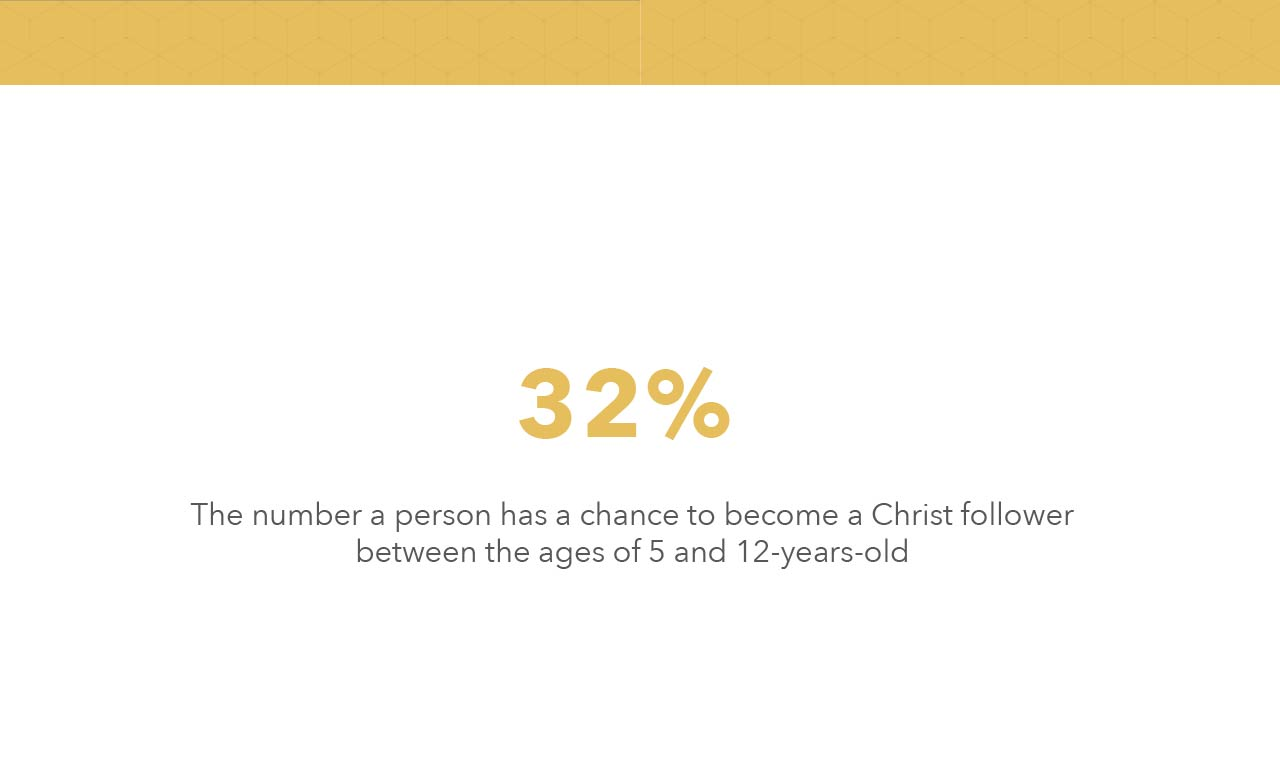 32 Percent (JPG)