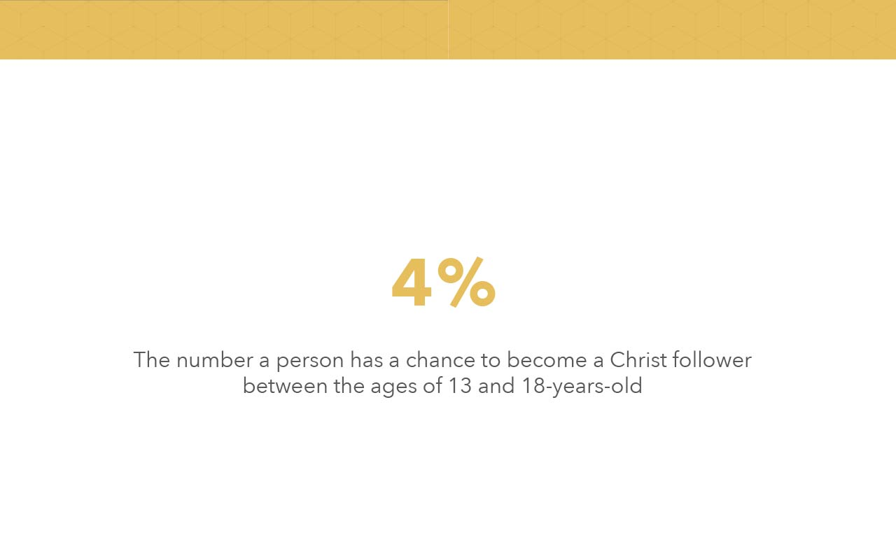 4 Percent (JPG)