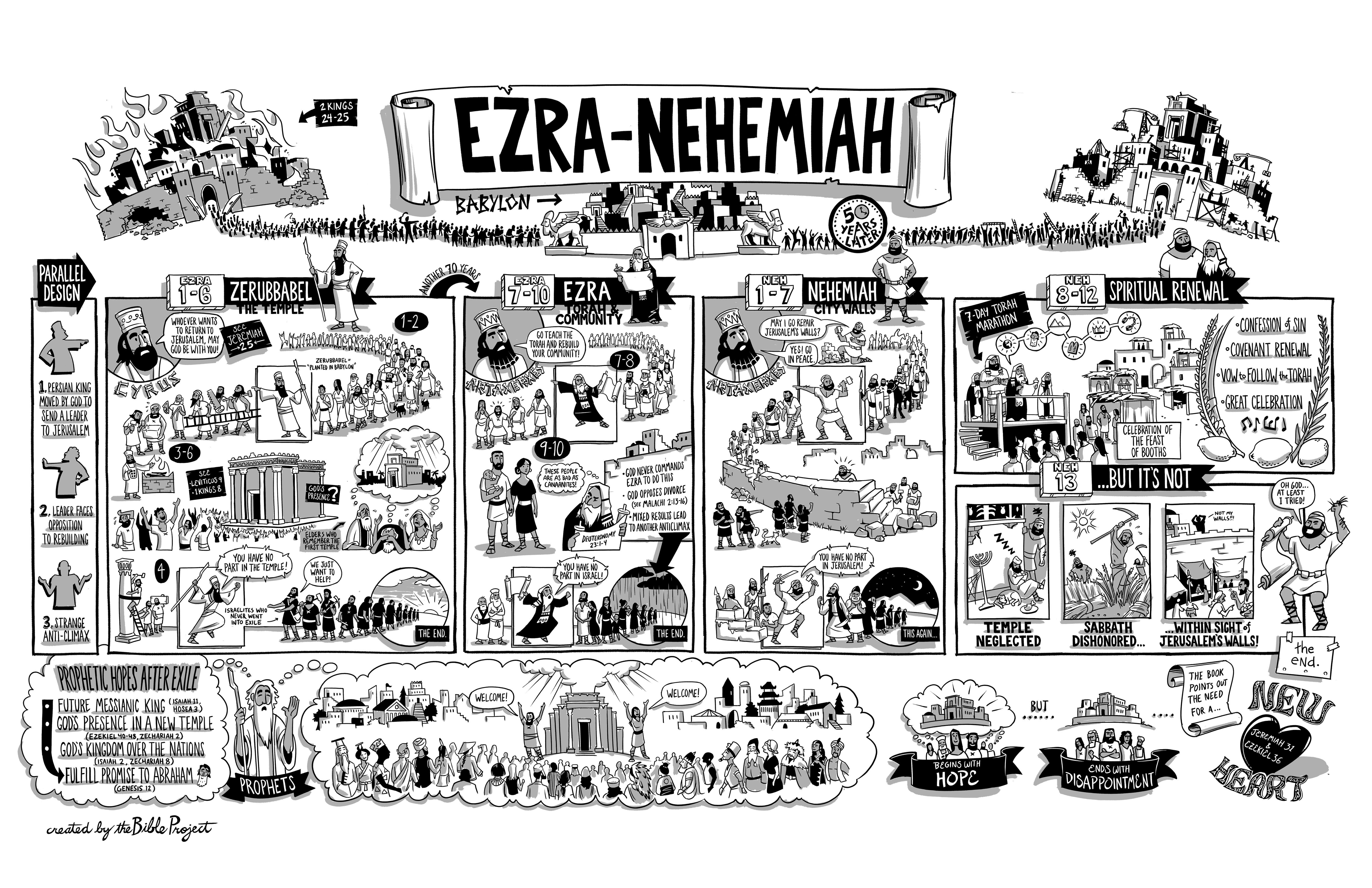 Ezra-Nehemiah - Poster (JPG)