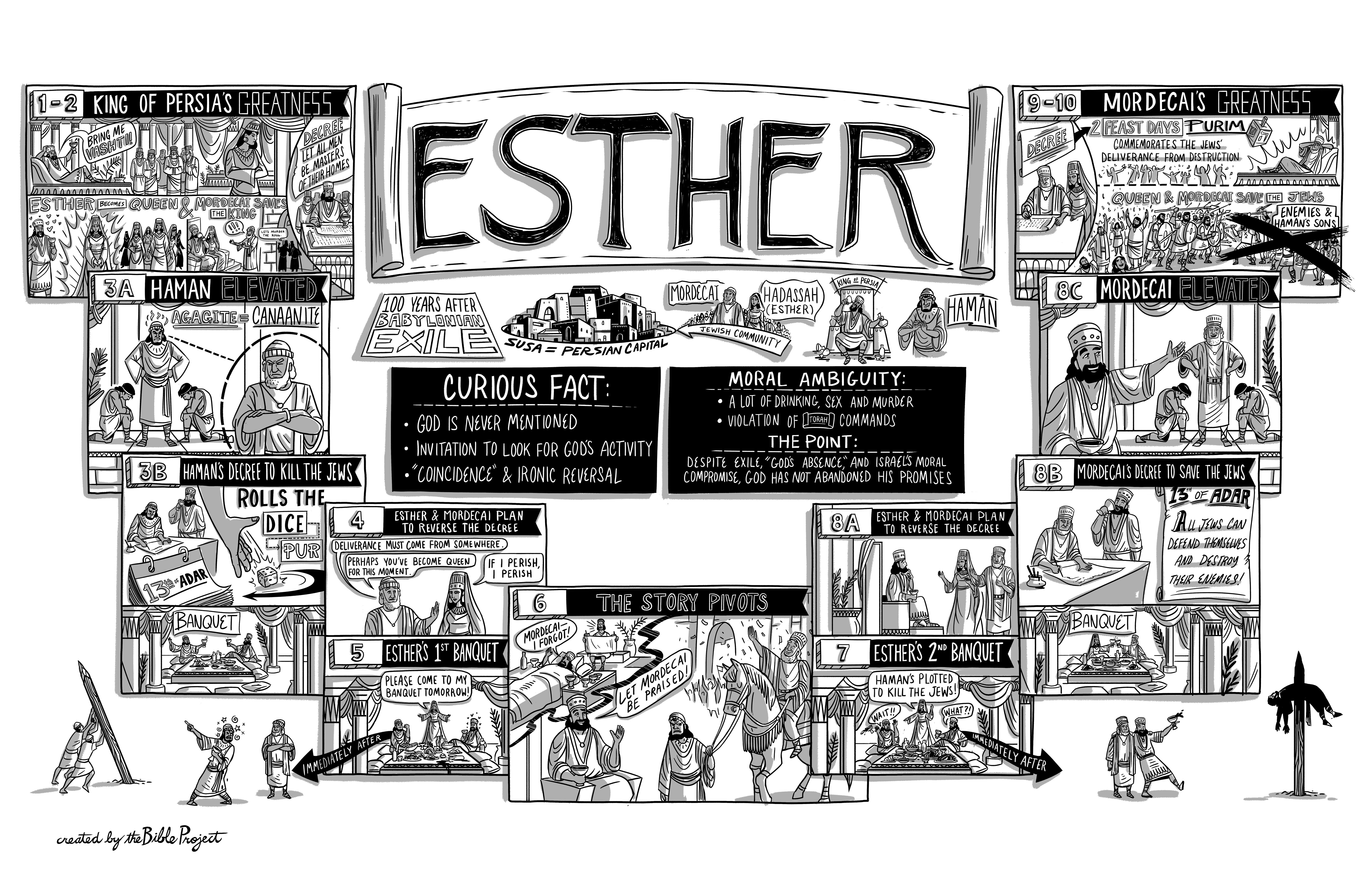 Poster (JPG) | Read Scripture: Esther | The Bible Project | Free